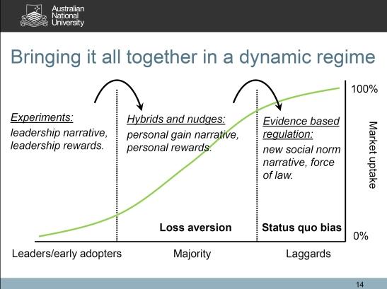 Best in class workshop slide